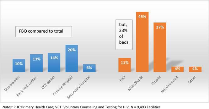 View of The quantitative and qualitative contributions of